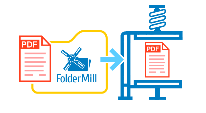 Compact and compress PDF document with FolderMill