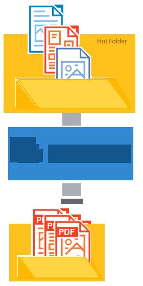 Convert to PDF automatically