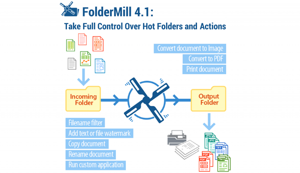 Set up an effective file processing system with FolderMill 4.1
