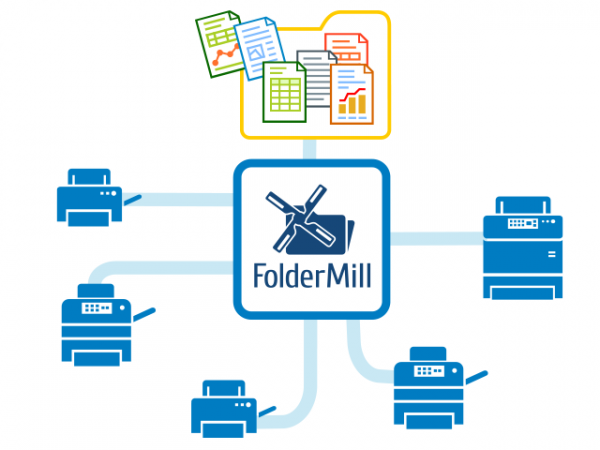 How to print to multiple printers simultaneously with FolderMill