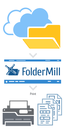 How to Print from Google Drive Automatically - FolderMill